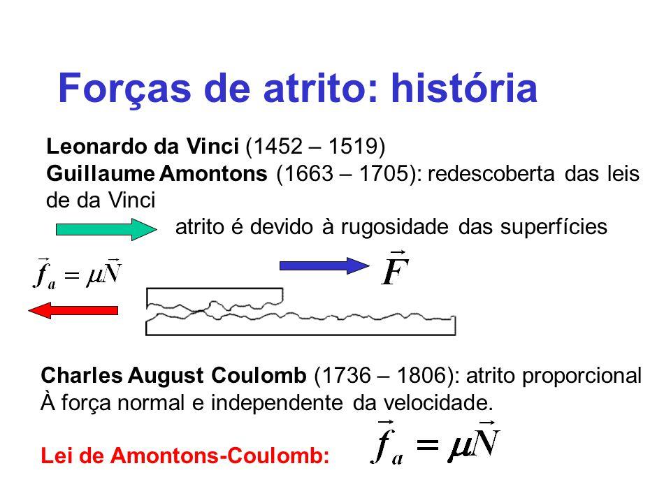 Forças de atrito: história