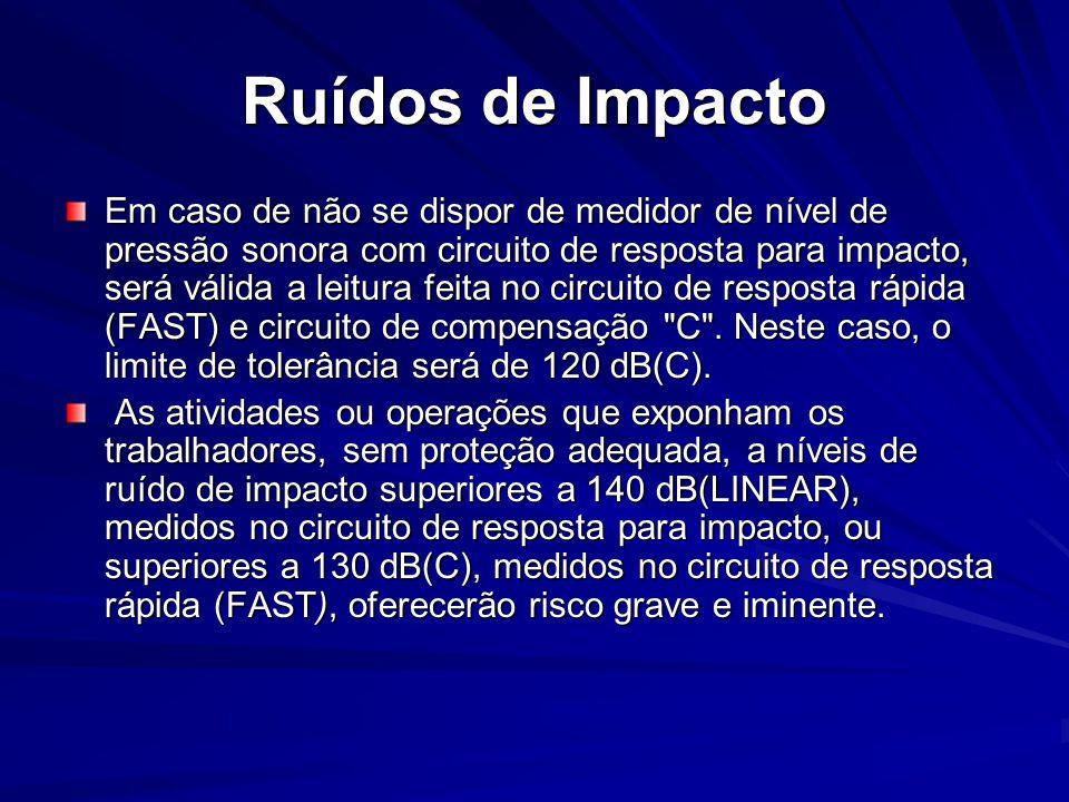 Ruídos de Impacto