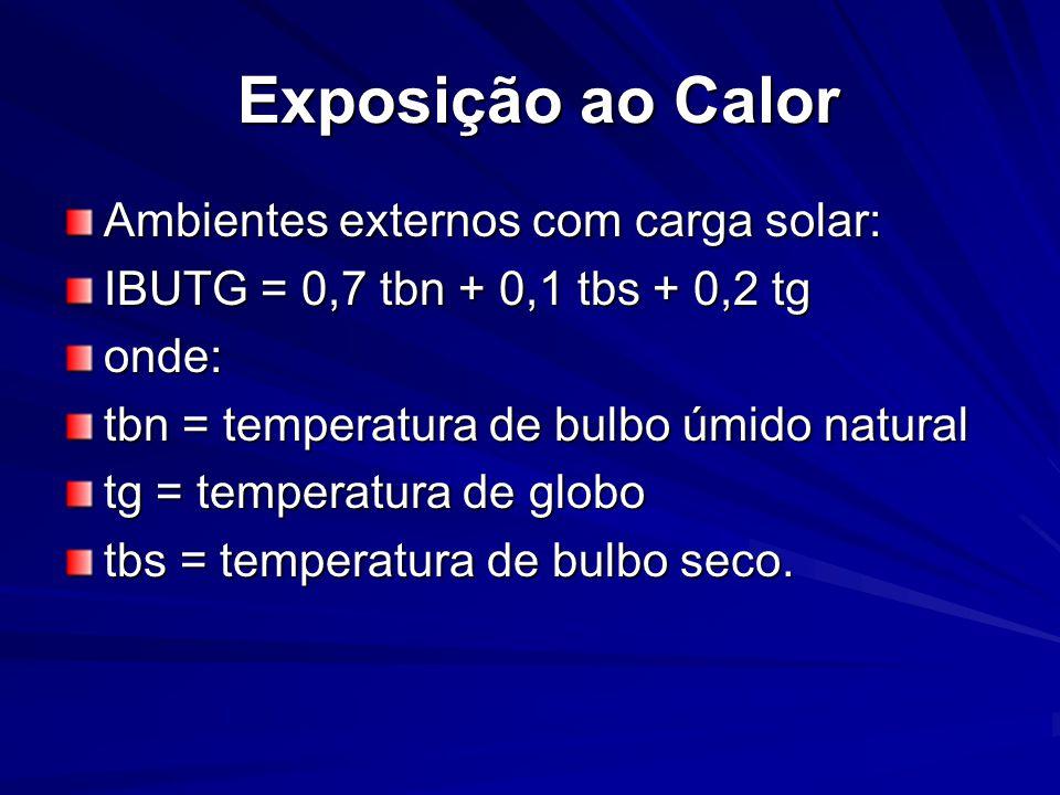 Exposição ao Calor Ambientes externos com carga solar: