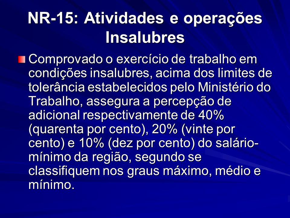 NR-15: Atividades e operações Insalubres