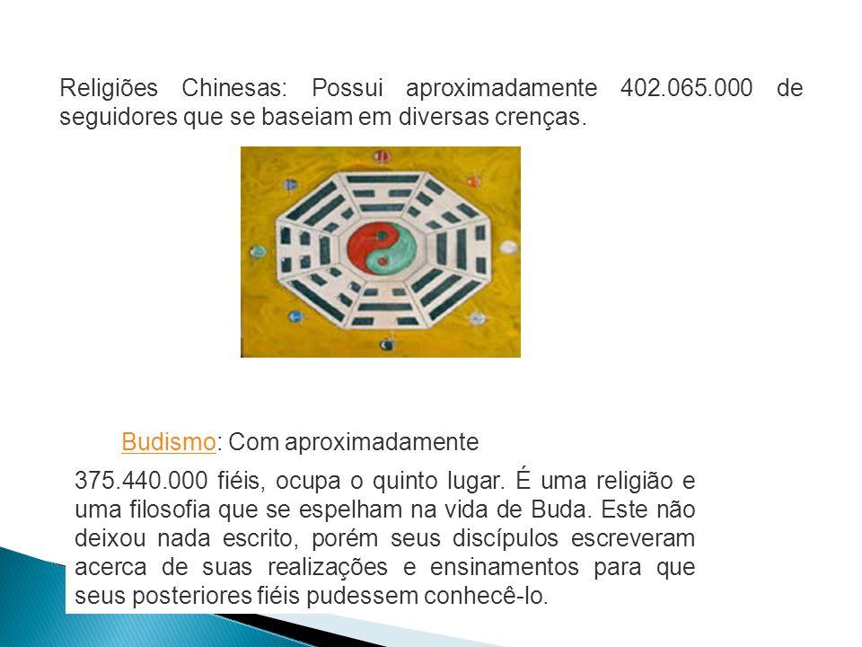 Religiões Chinesas: Possui aproximadamente 402. 065