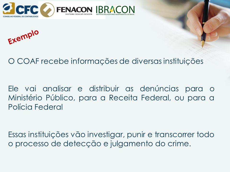 Exemplo O COAF recebe informações de diversas instituições.