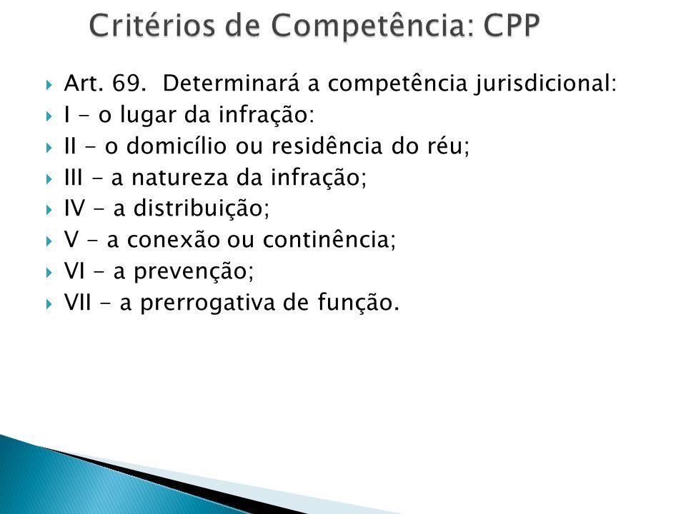 Critérios de Competência: CPP