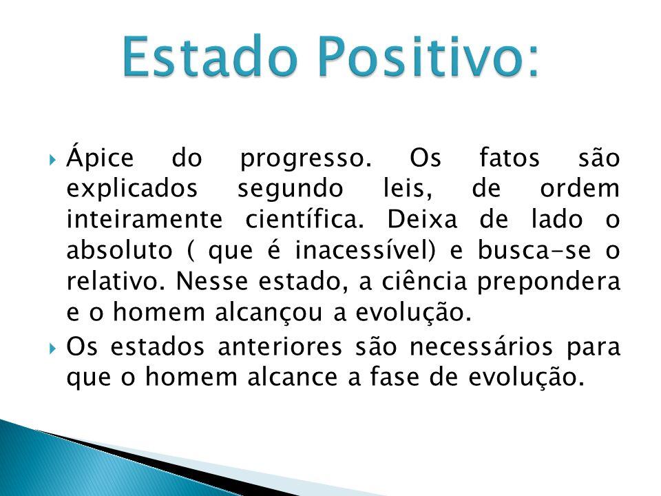 Estado Positivo: