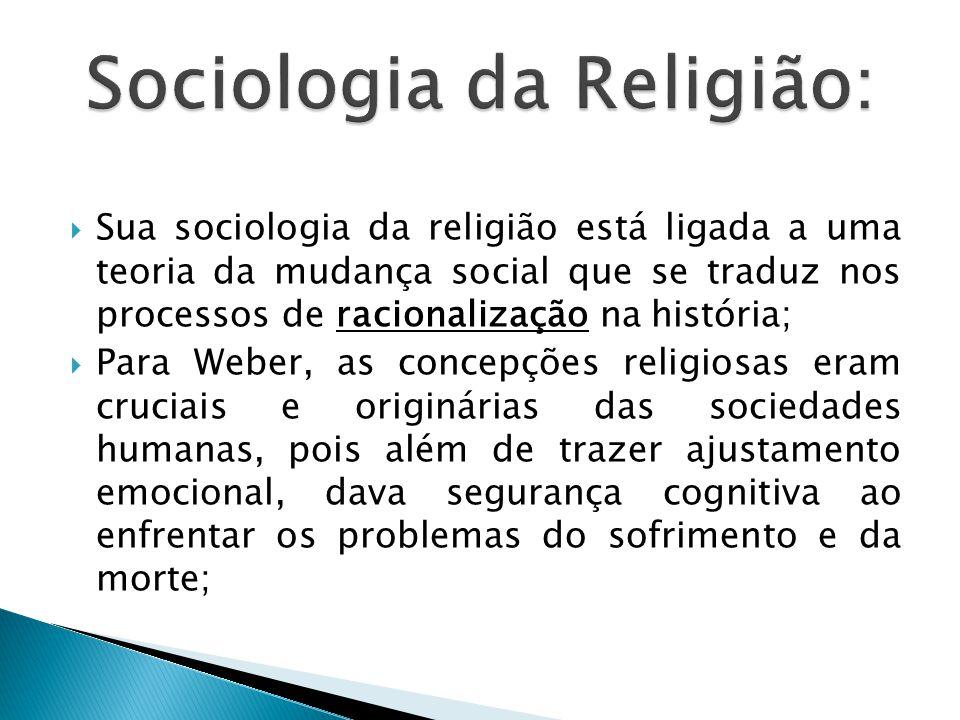 Sociologia da Religião: