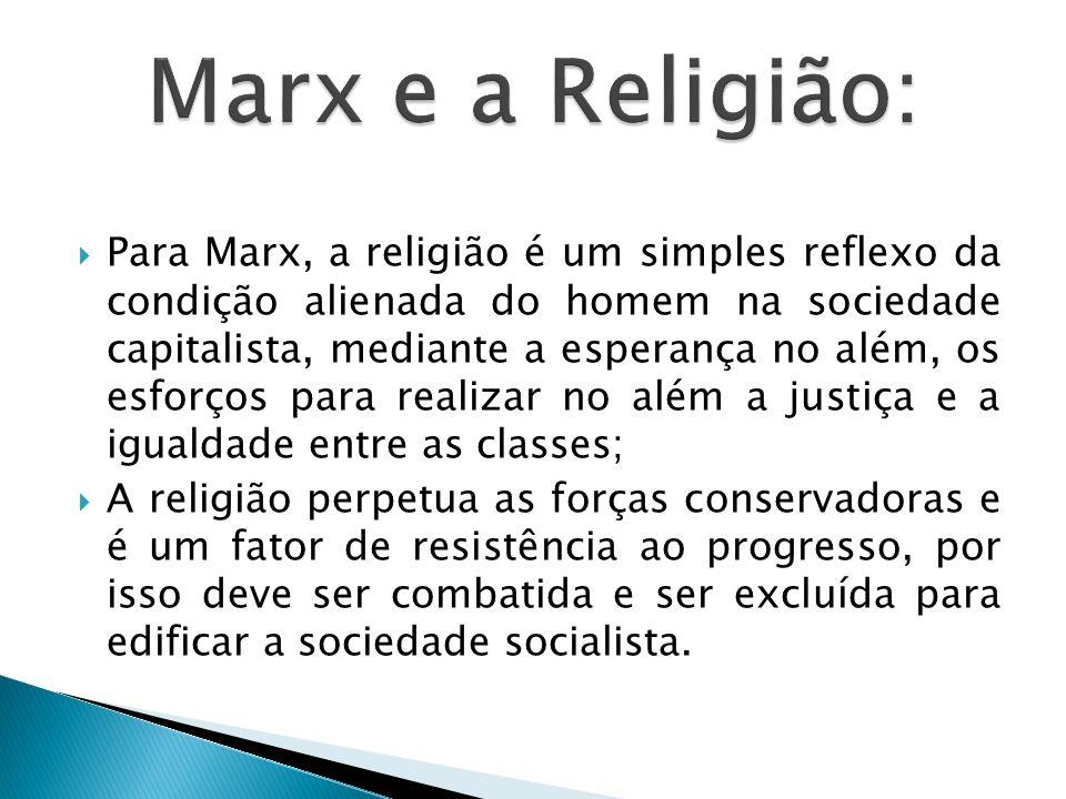 Marx e a Religião: