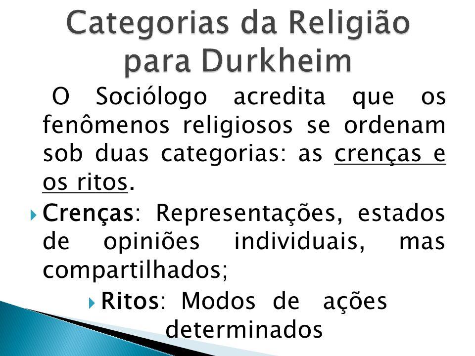 Categorias da Religião para Durkheim