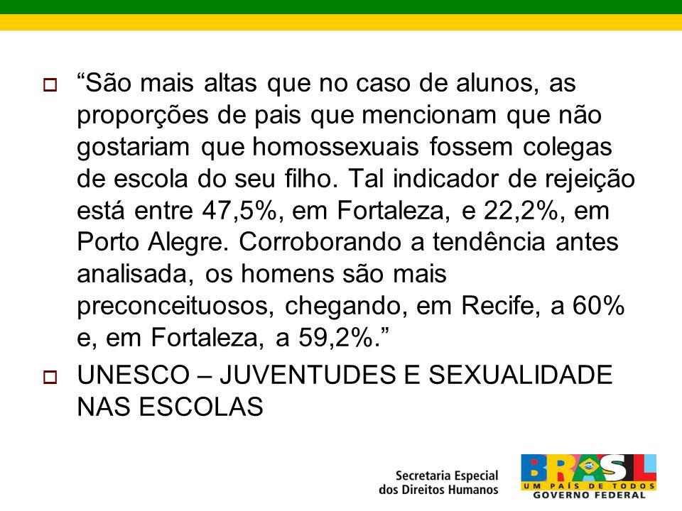 São mais altas que no caso de alunos, as proporções de pais que mencionam que não gostariam que homossexuais fossem colegas de escola do seu filho. Tal indicador de rejeição está entre 47,5%, em Fortaleza, e 22,2%, em Porto Alegre. Corroborando a tendência antes analisada, os homens são mais preconceituosos, chegando, em Recife, a 60% e, em Fortaleza, a 59,2%.