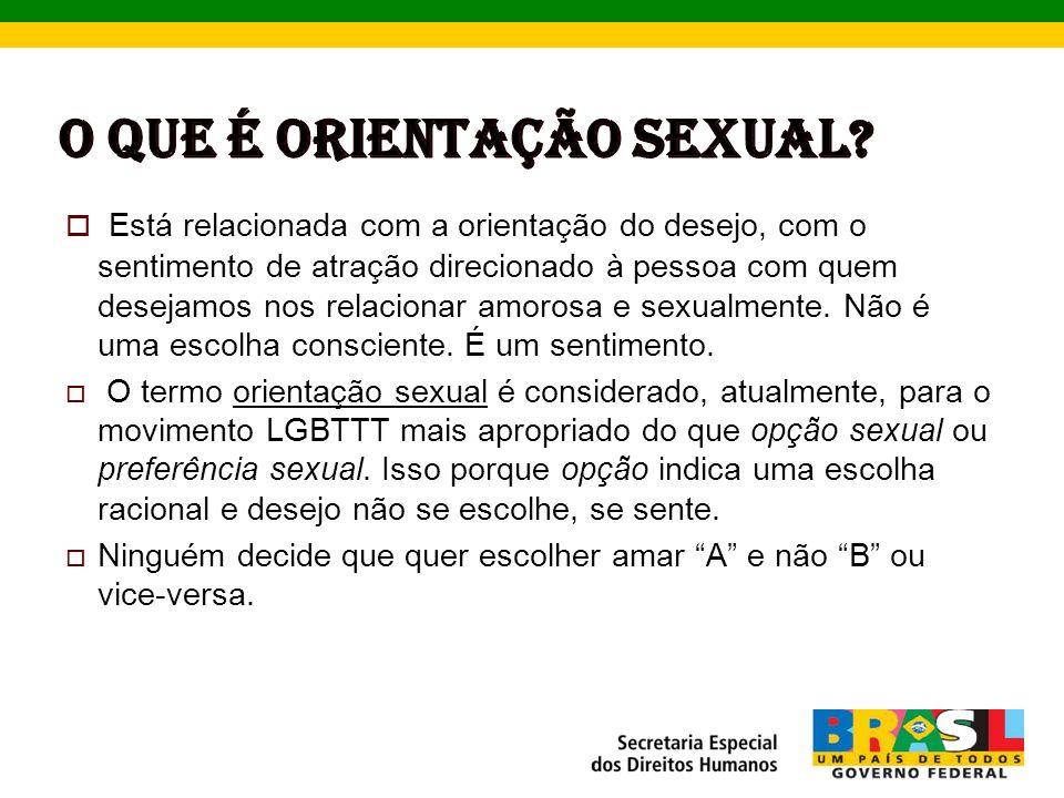 O que é Orientação Sexual