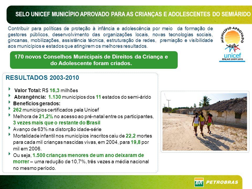SELO UNICEF MUNICÍPIO APROVADO PARA AS CRIANÇAS E ADOLESCENTES DO SEMIÁRIDO
