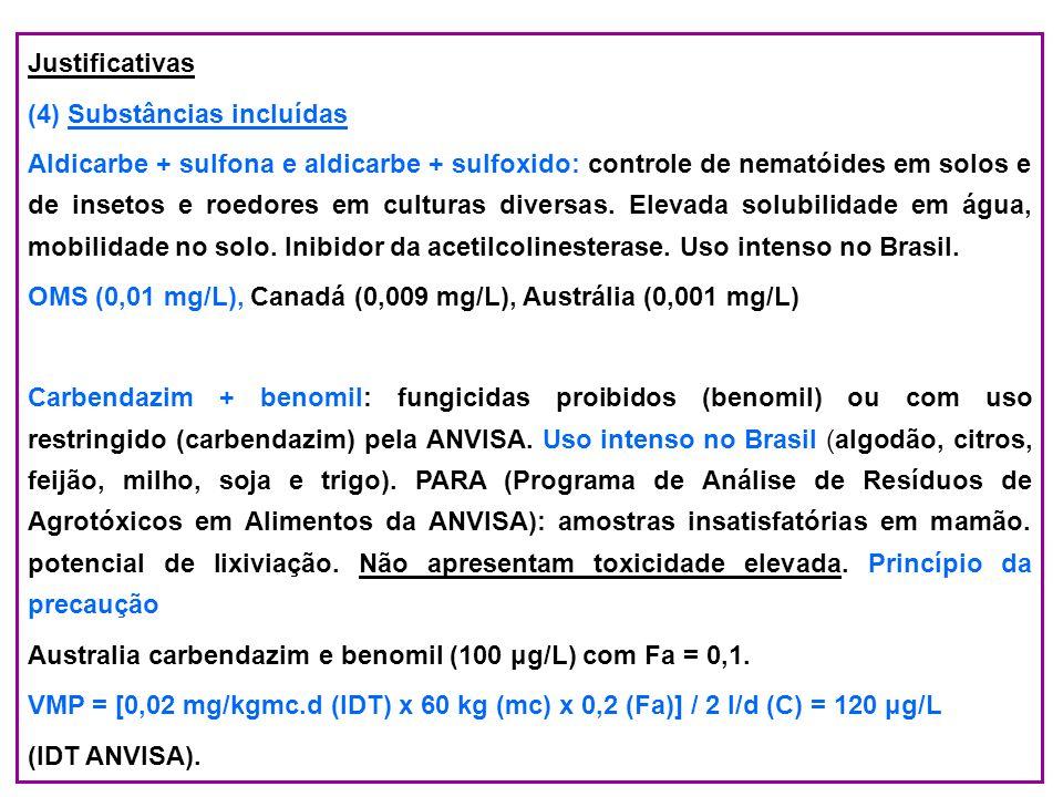 Justificativas (4) Substâncias incluídas.