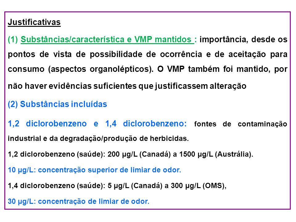 (2) Substâncias incluídas