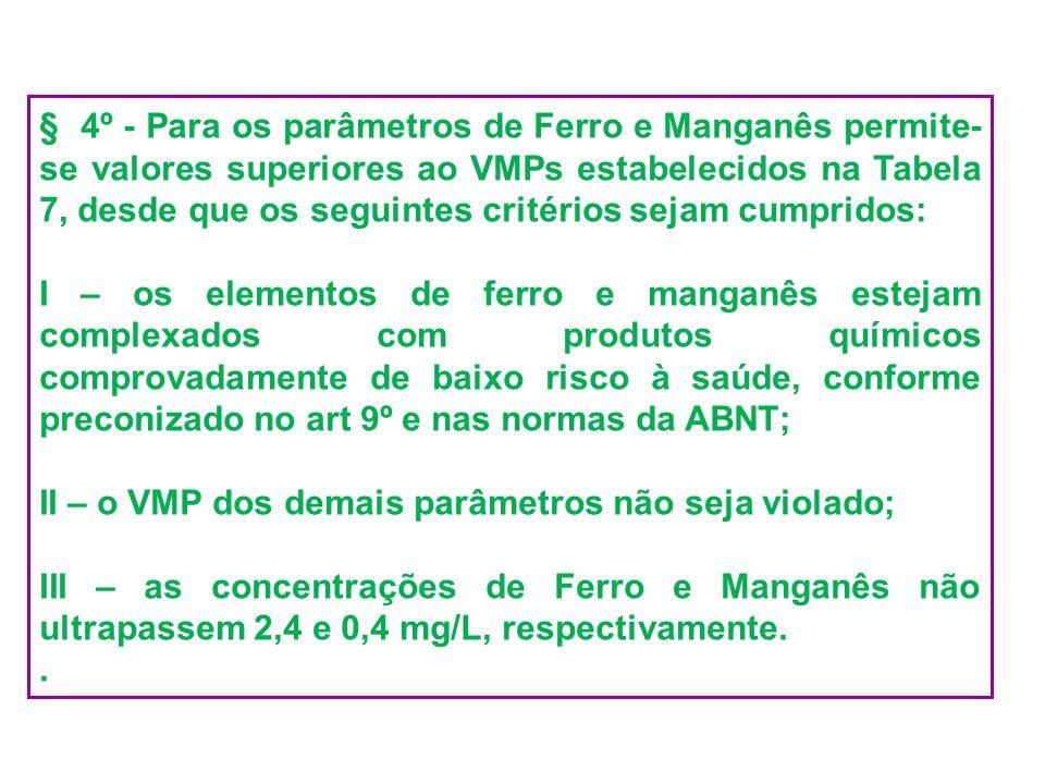 § 4º - Para os parâmetros de Ferro e Manganês permite-se valores superiores ao VMPs estabelecidos na Tabela 7, desde que os seguintes critérios sejam cumpridos: