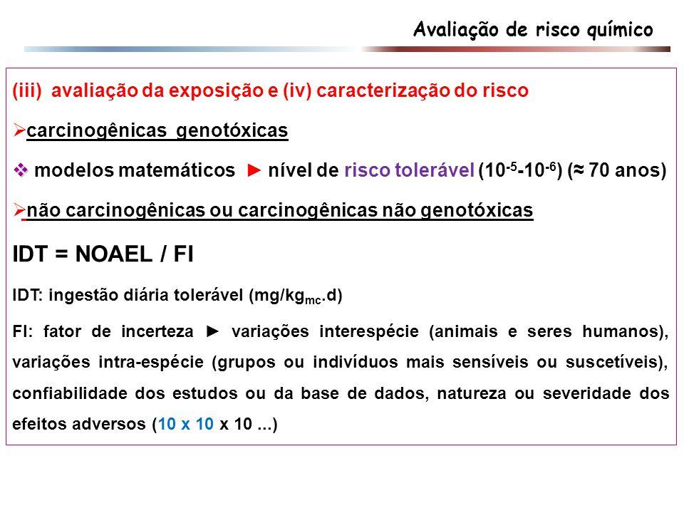 IDT = NOAEL / FI Avaliação de risco químico