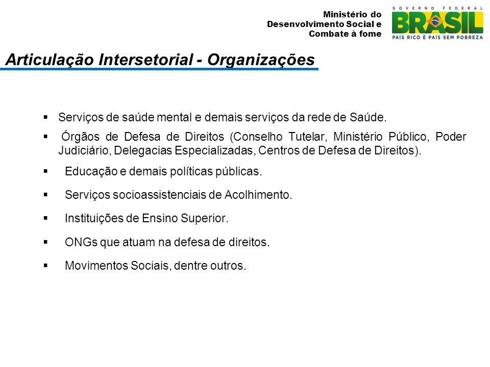 Articulação Intersetorial - Organizações