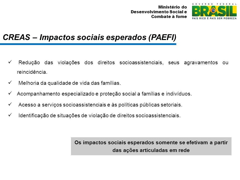 CREAS – Impactos sociais esperados (PAEFI)