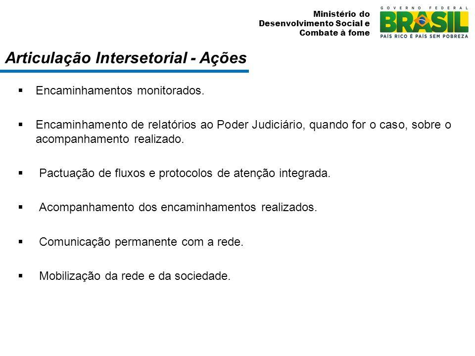 Articulação Intersetorial - Ações