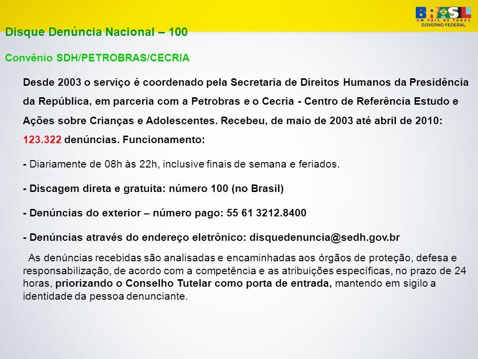 Disque Denúncia Nacional – 100