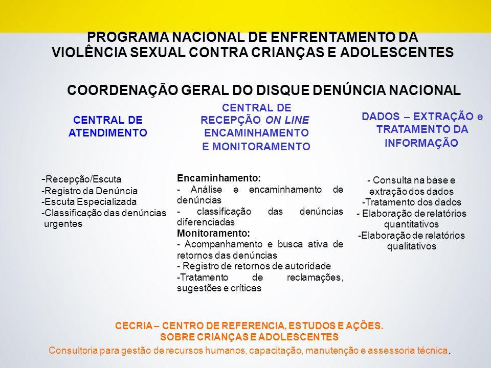PROGRAMA NACIONAL DE ENFRENTAMENTO DA VIOLÊNCIA SEXUAL CONTRA CRIANÇAS E ADOLESCENTES