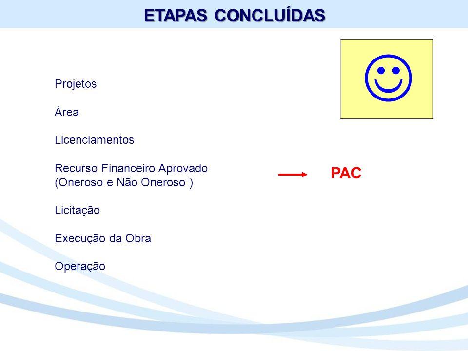 J ETAPAS CONCLUÍDAS PAC Projetos Área Licenciamentos