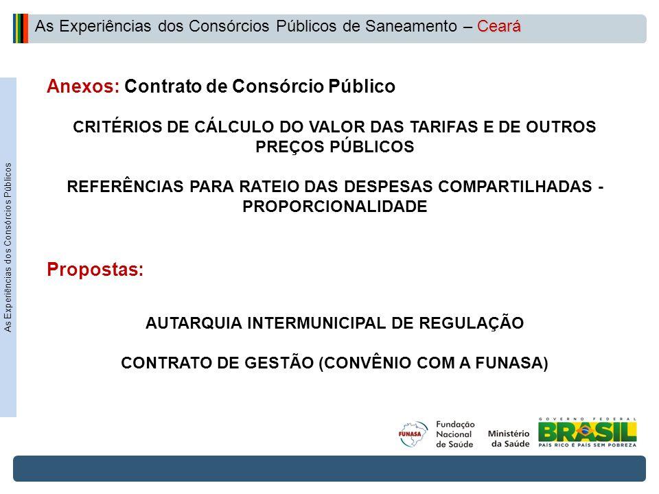 Anexos: Contrato de Consórcio Público