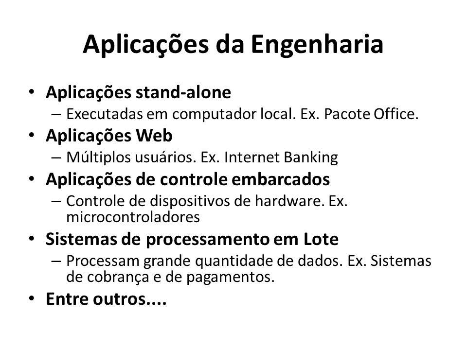 Aplicações da Engenharia
