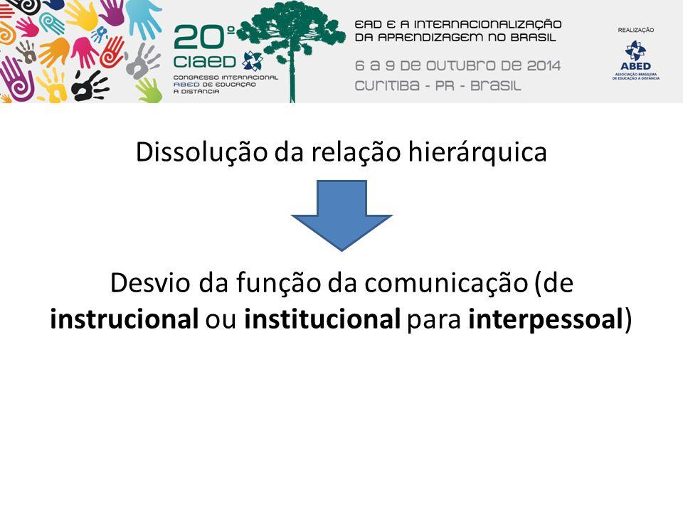 Dissolução da relação hierárquica Desvio da função da comunicação (de instrucional ou institucional para interpessoal)
