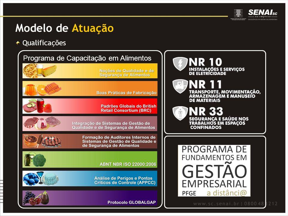 Modelo de Atuação Qualificações Programa de Capacitação em Alimentos