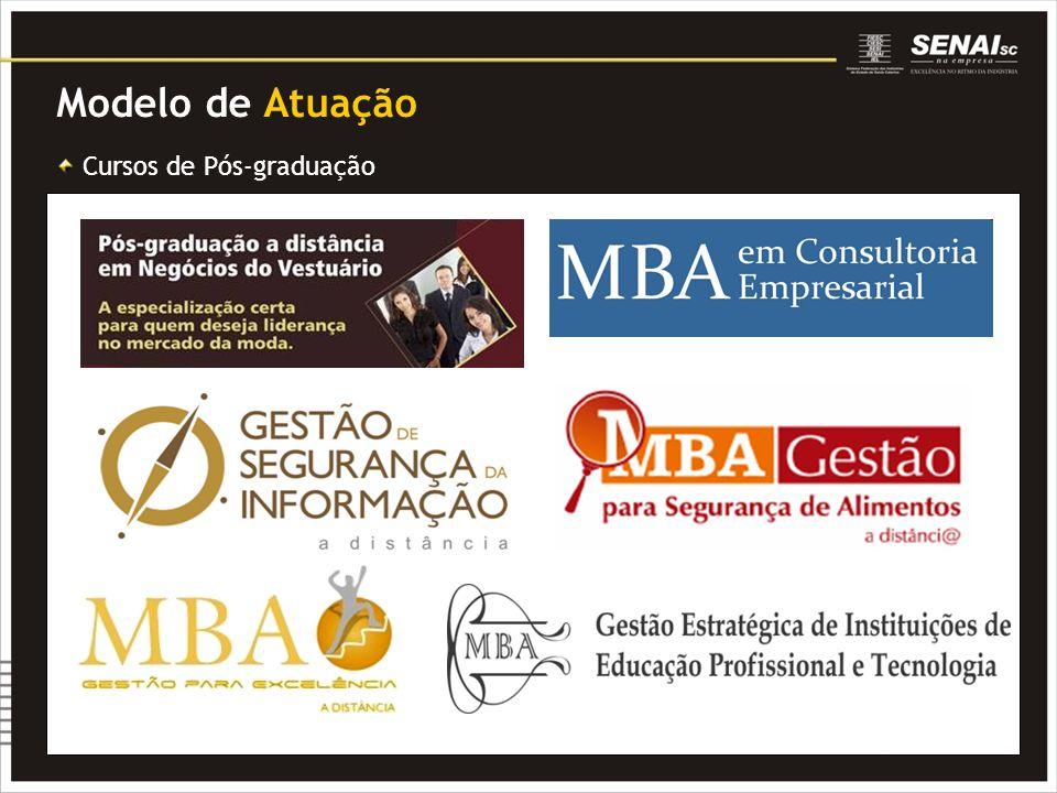 Modelo de Atuação Cursos de Pós-graduação