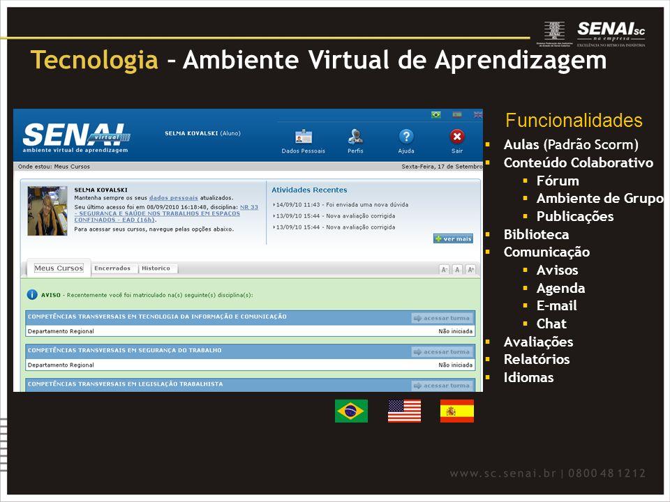 Tecnologia – Ambiente Virtual de Aprendizagem