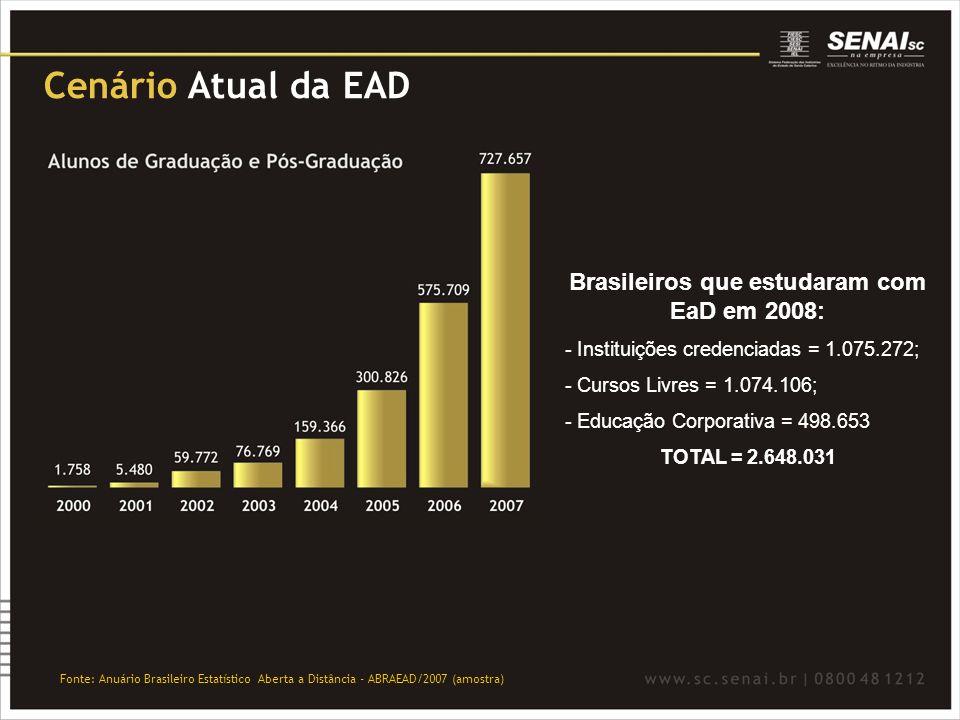 Brasileiros que estudaram com EaD em 2008: