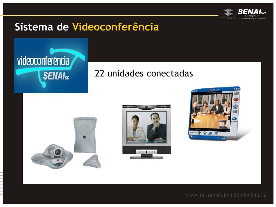 Sistema de Videoconferência