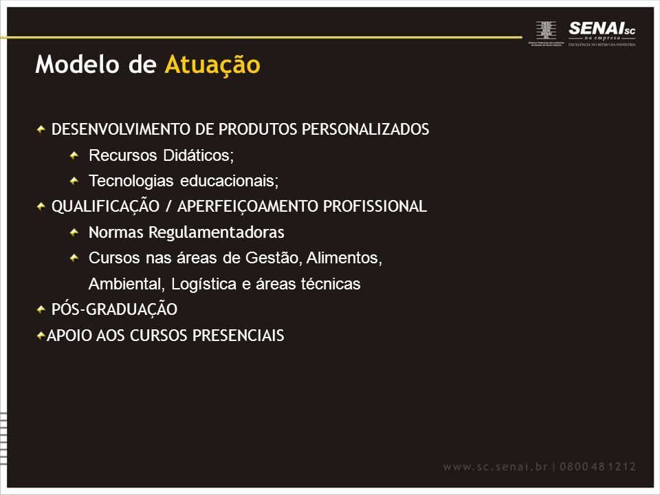 Modelo de Atuação DESENVOLVIMENTO DE PRODUTOS PERSONALIZADOS