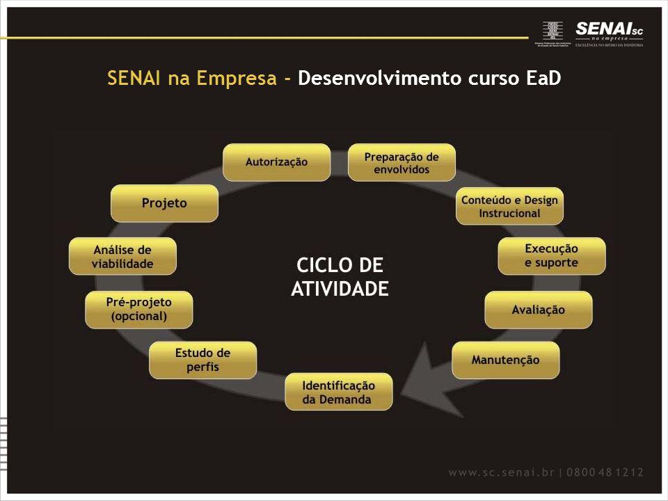 SENAI na Empresa - Desenvolvimento curso EaD