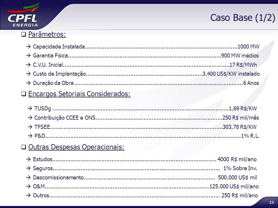 Caso Base (1/2) Parâmetros: Encargos Setoriais Considerados: