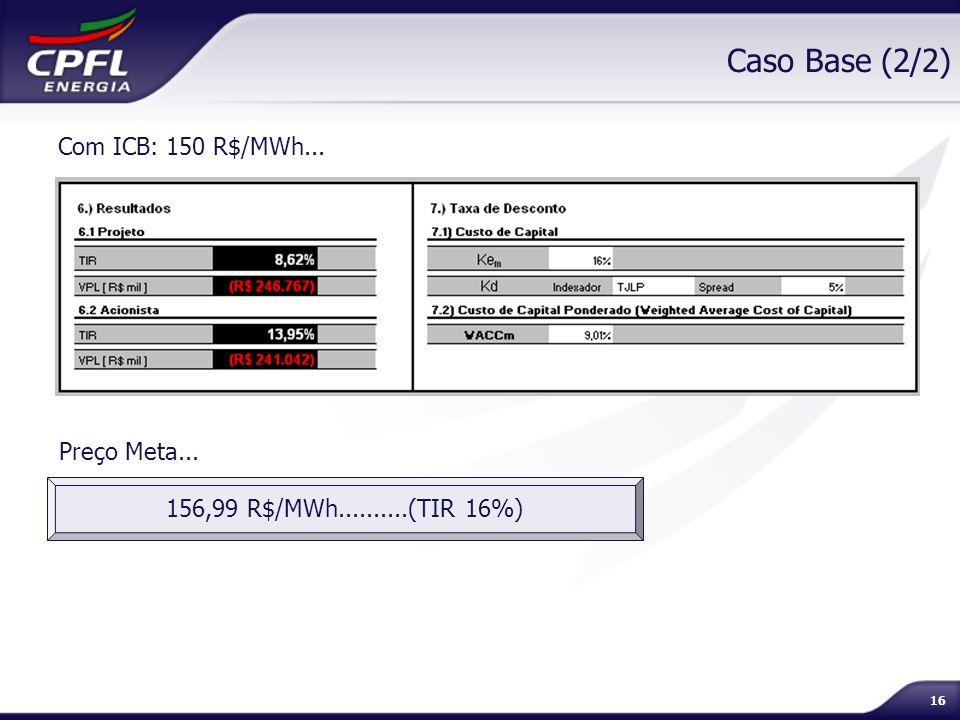 Caso Base (2/2) Com ICB: 150 R$/MWh... Preço Meta...