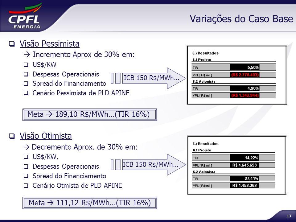 Variações do Caso Base Visão Pessimista Visão Otimista