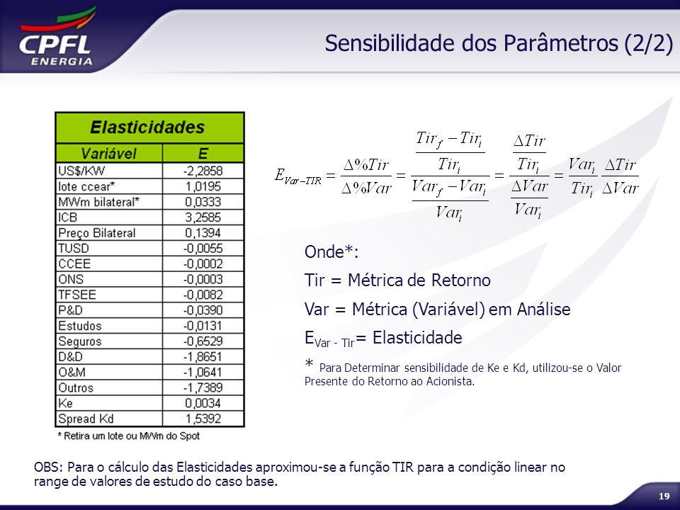 Sensibilidade dos Parâmetros (2/2)