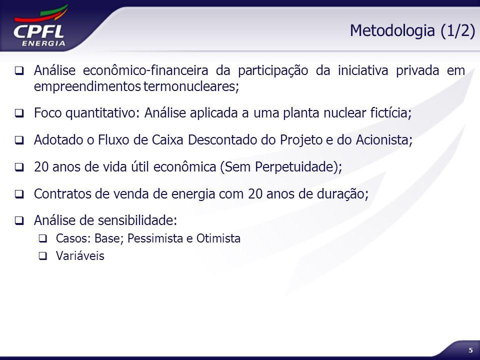 Metodologia (1/2) Análise econômico-financeira da participação da iniciativa privada em empreendimentos termonucleares;