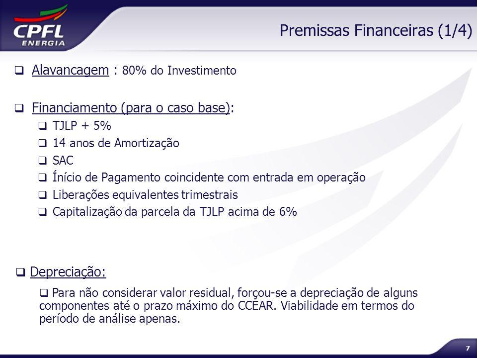 Premissas Financeiras (1/4)