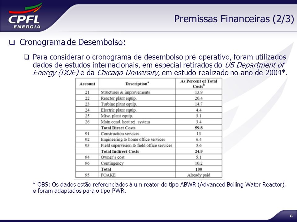 Premissas Financeiras (2/3)