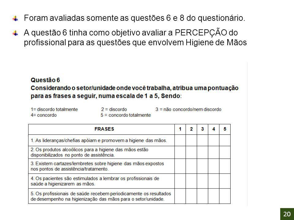Foram avaliadas somente as questões 6 e 8 do questionário.