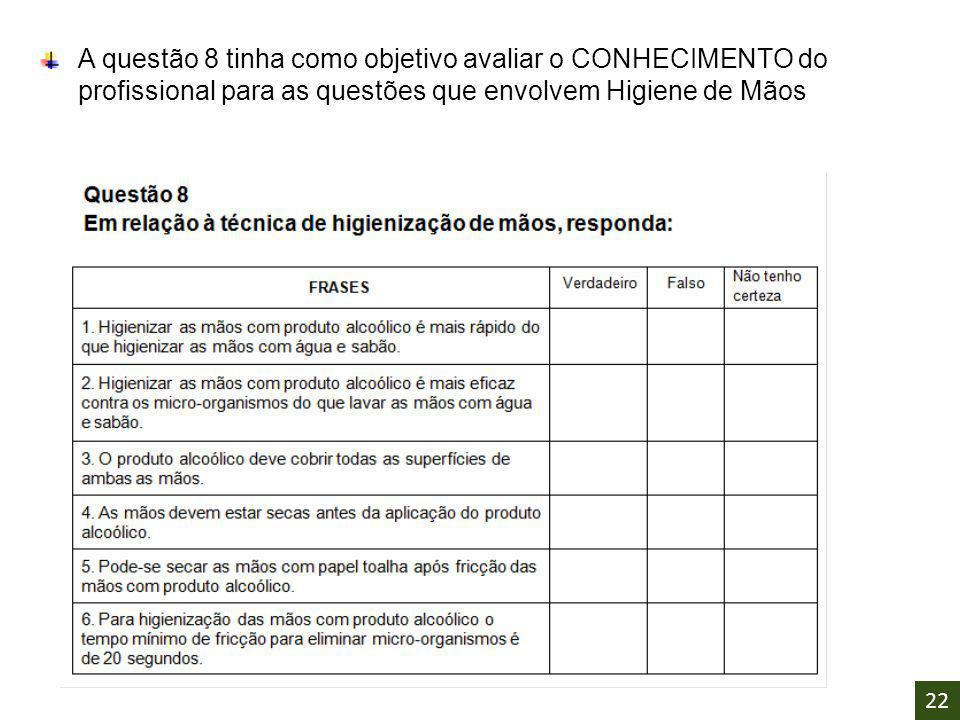 A questão 8 tinha como objetivo avaliar o CONHECIMENTO do profissional para as questões que envolvem Higiene de Mãos