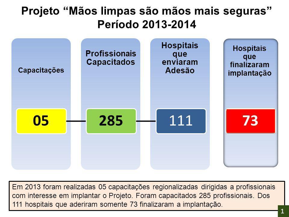 Projeto Mãos limpas são mãos mais seguras Período 2013-2014