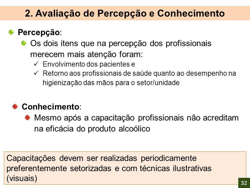 2. Avaliação de Percepção e Conhecimento