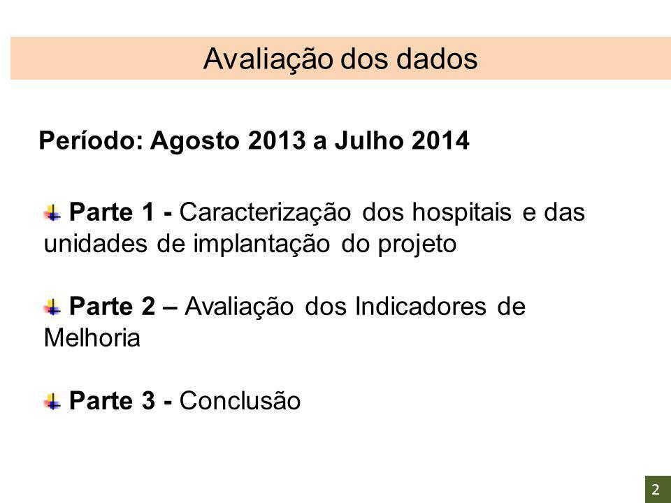 Avaliação dos dados Período: Agosto 2013 a Julho 2014