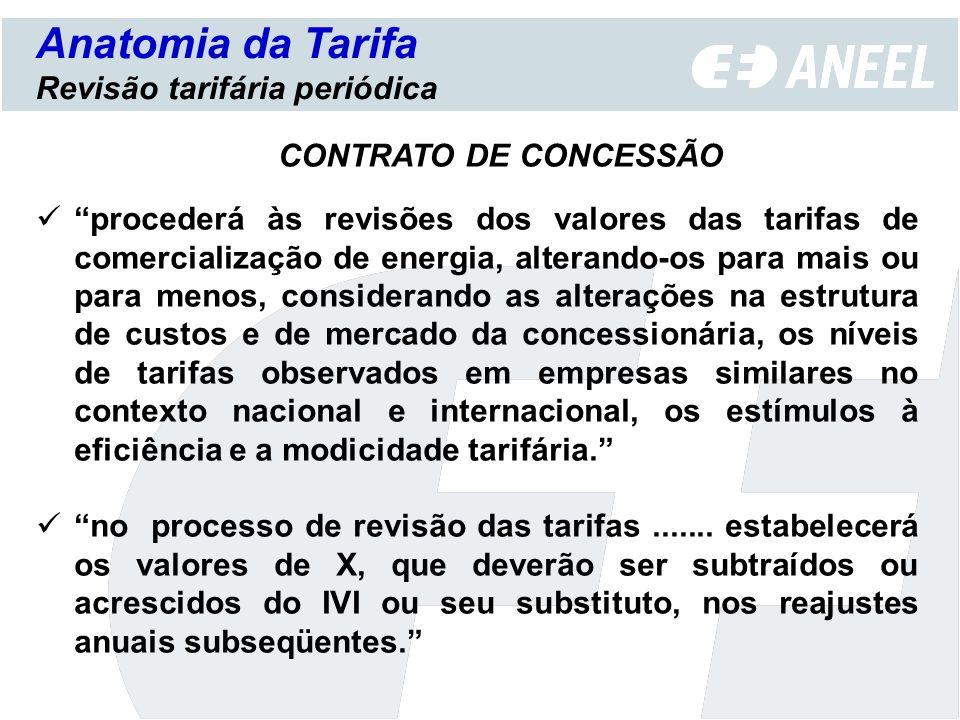 Anatomia da Tarifa Revisão tarifária periódica CONTRATO DE CONCESSÃO