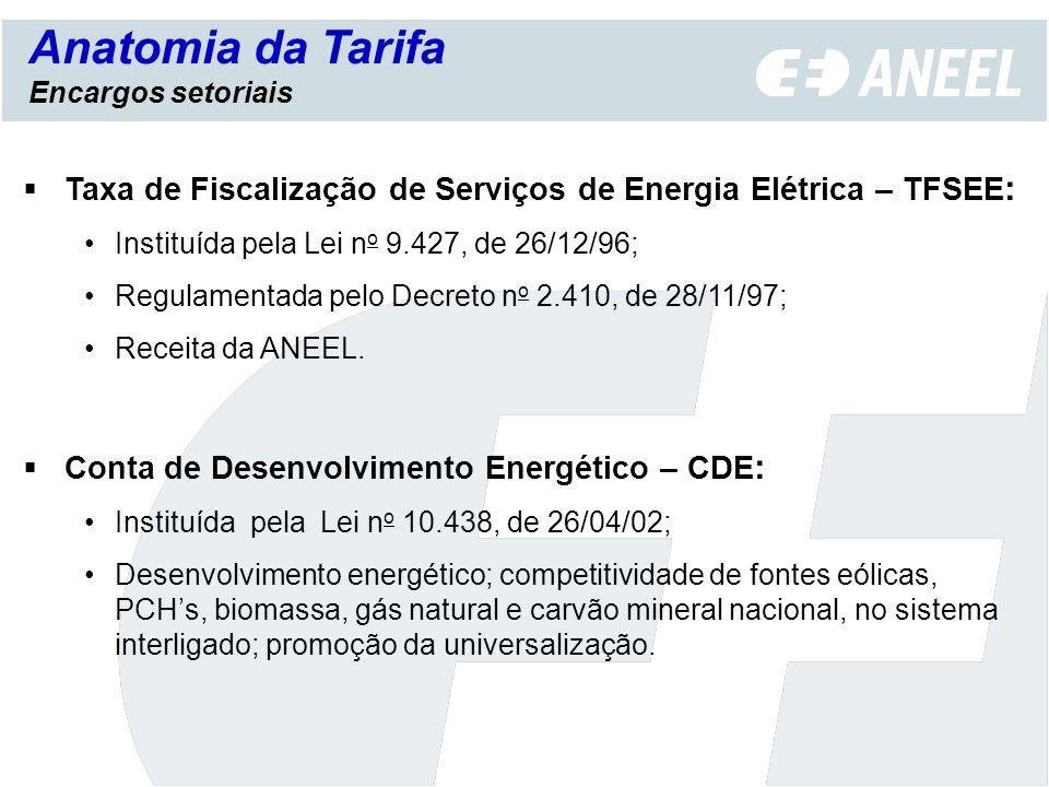 Anatomia da Tarifa Encargos setoriais. Taxa de Fiscalização de Serviços de Energia Elétrica – TFSEE: