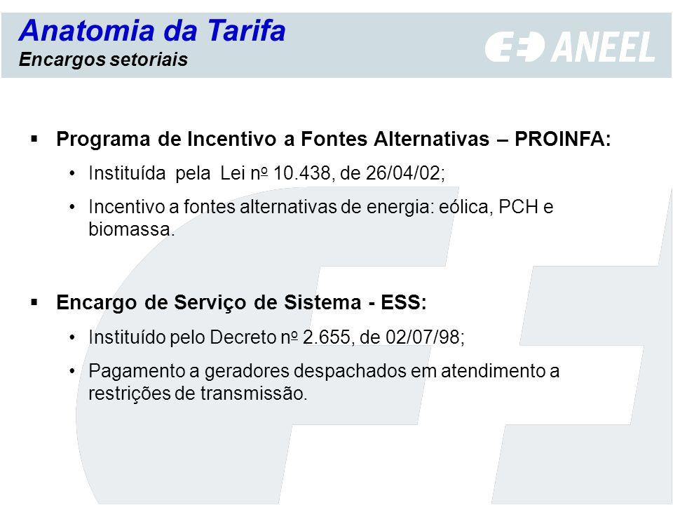 Anatomia da Tarifa Encargos setoriais. Programa de Incentivo a Fontes Alternativas – PROINFA: Instituída pela Lei no 10.438, de 26/04/02;