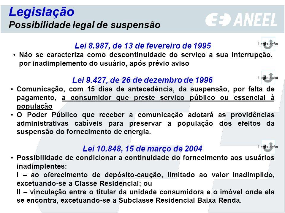Legislação Possibilidade legal de suspensão